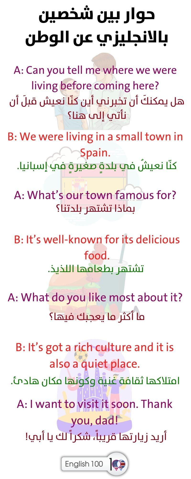 حوار بين شخصين بالانجليزي عن الوطن A Dialogue Between Two People about Homeland In English
