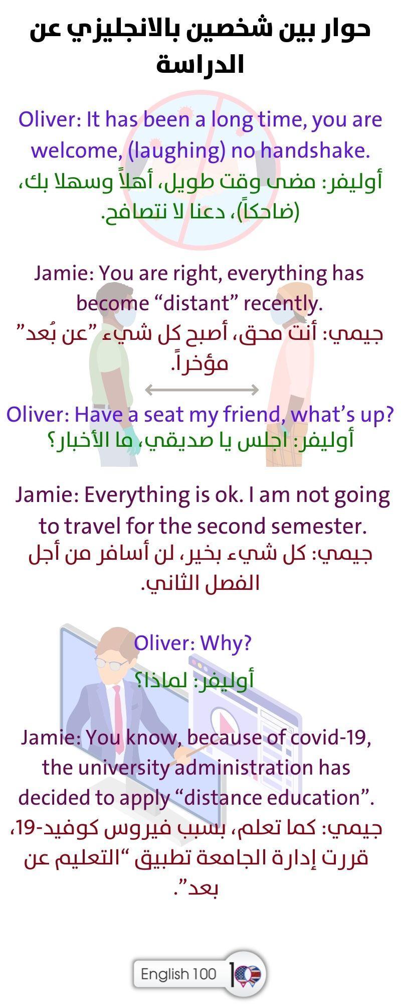 حوار بين شخصين بالانجليزي عن الدراسة A Dialogue between Two Persons in English about Studying