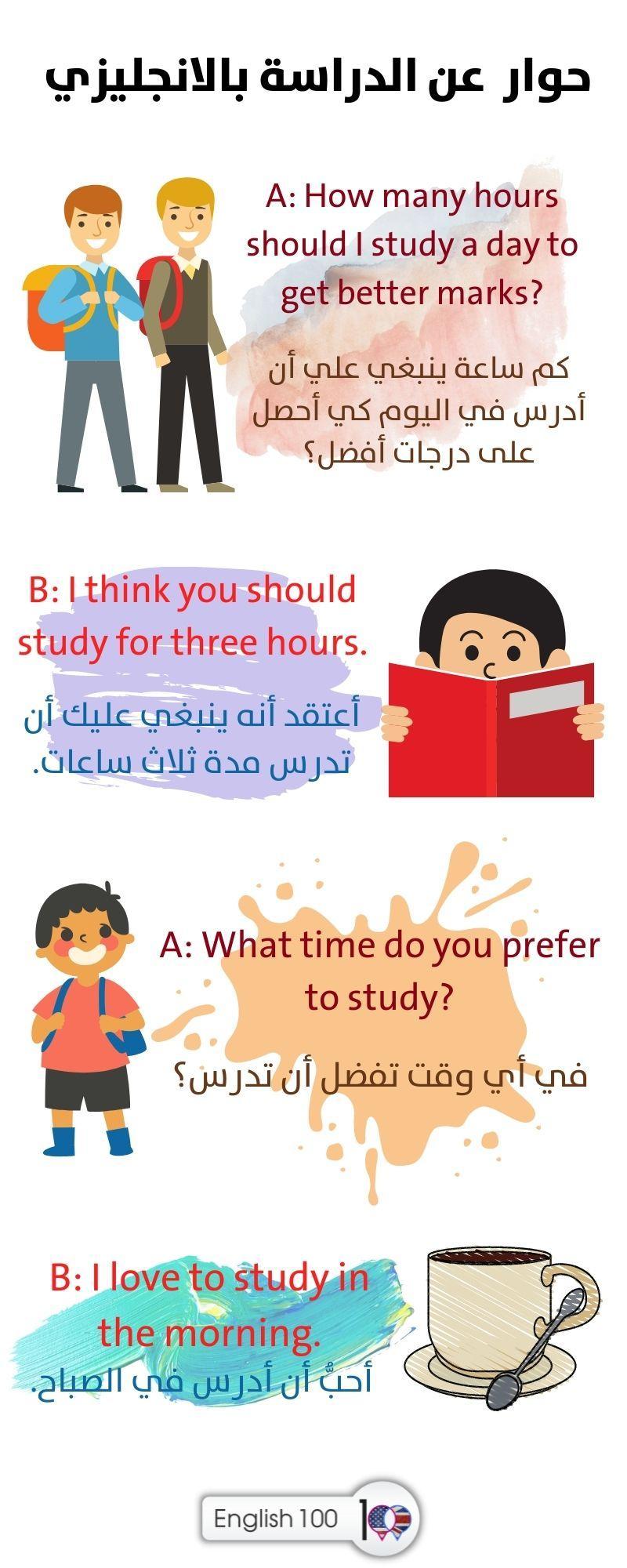 حوار بين شخصين بالانجليزي عن الدراسة قصير A Short Dialogue Between Two People about Studying