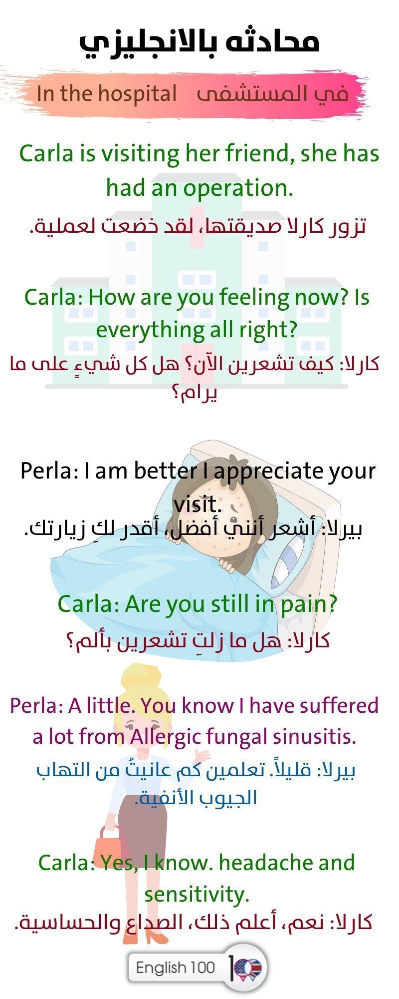 محادثه بالانجليزي A conversation (in English)