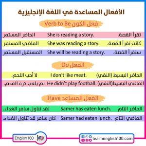 الافعال المساعدة في اللغة الانجليزية Auxiliary Verbs in English
