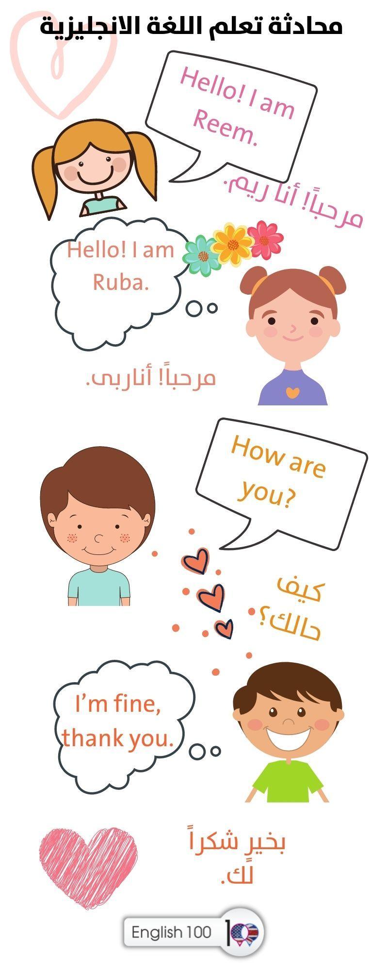 محادثة تعلم اللغة الانجليزية كرتون الجزء الاول ( 1 ) Cartoon English conversation 1