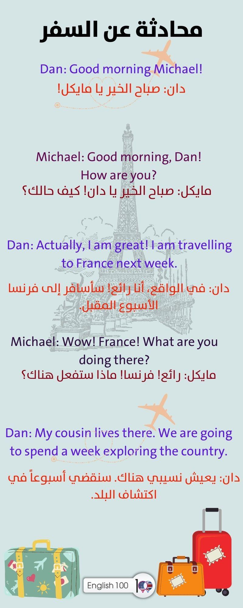 محادثة بين شخصين بالانجليزي عن السفر Conversation between Two People in English about Travelling