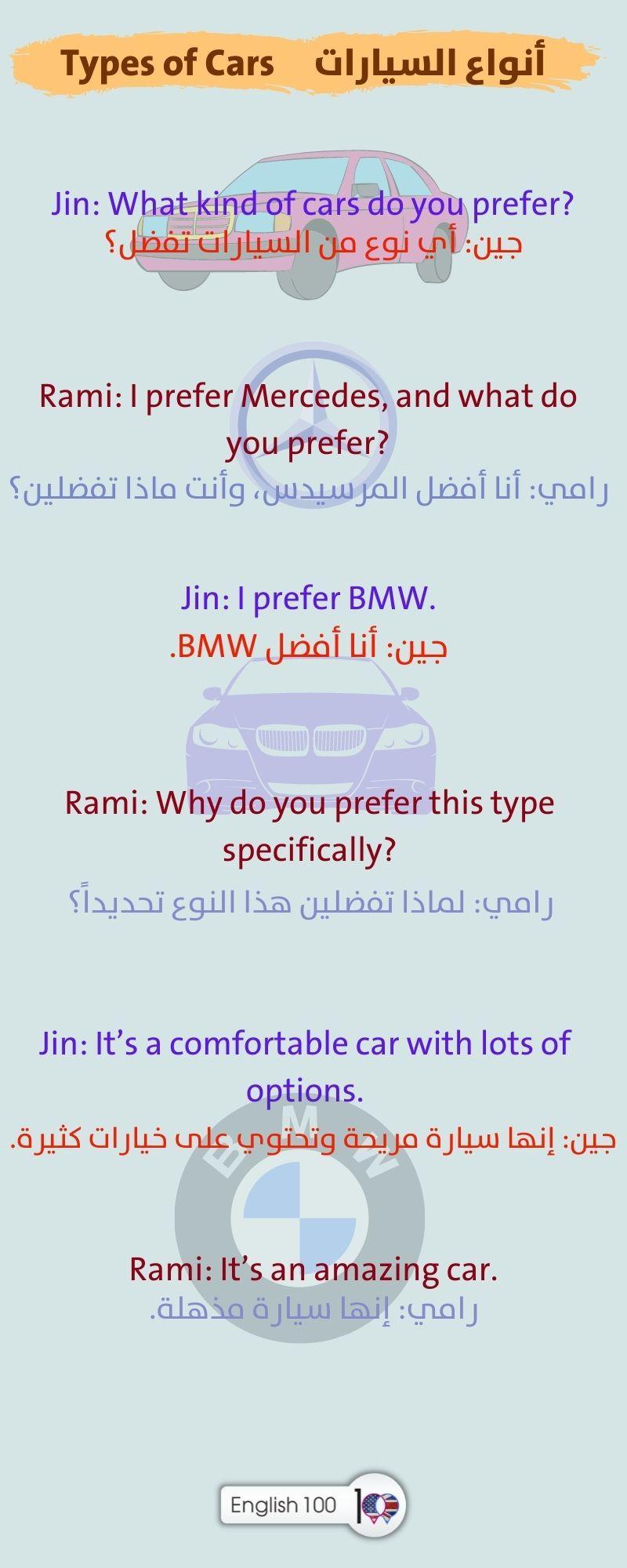 محادثات انجليزي mp3 English Conversations mp3