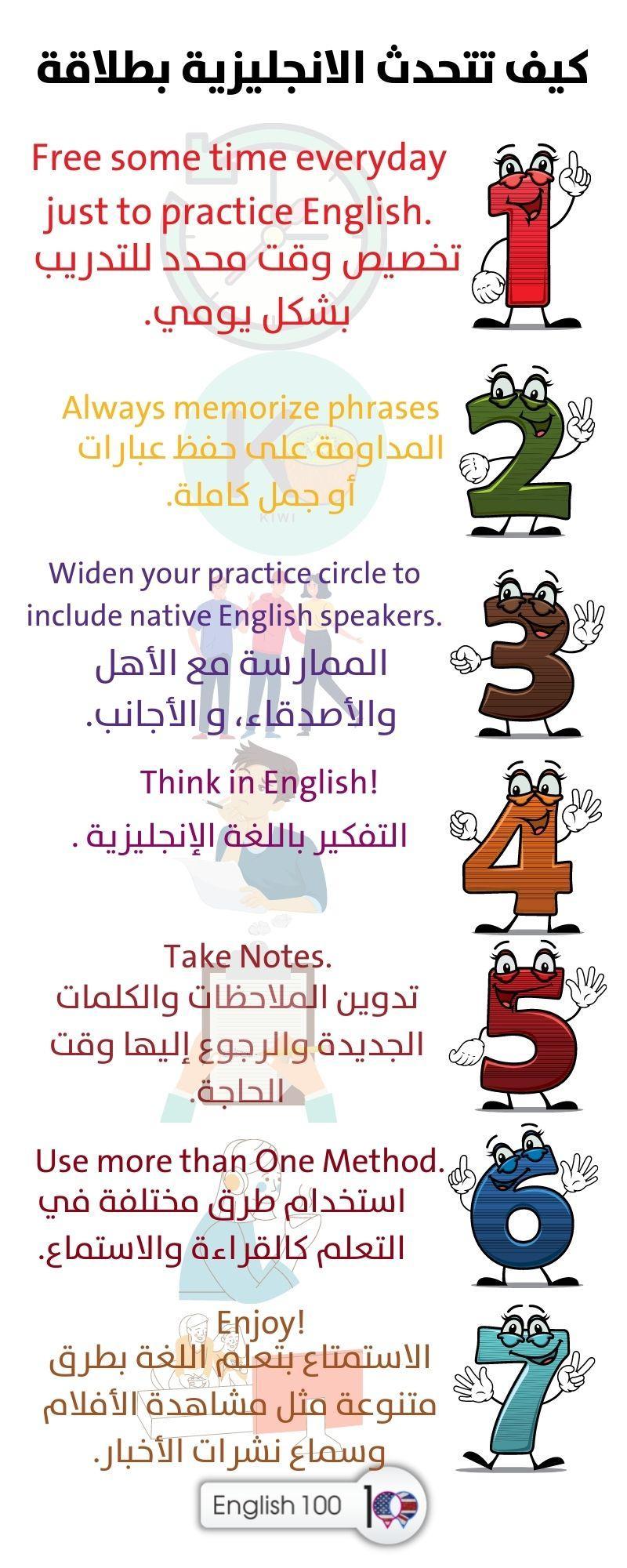 كيف تتحدث الانجليزية بطلاقة How to Speak English Fluently