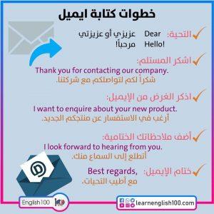 طريقة كتابة ايميل بالانجليزي How to Write an Email in English