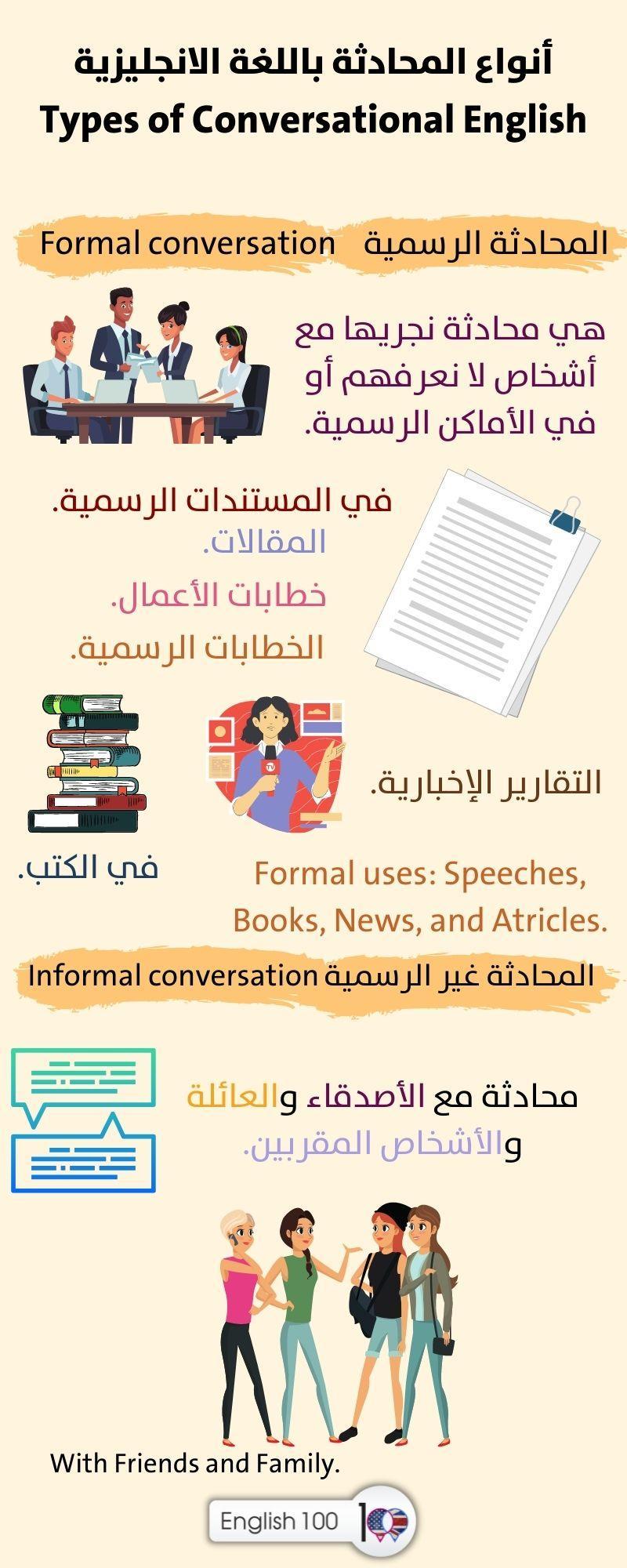 كيفية تعلم المحادثة باللغة الانجليزية How to learn conversation in English