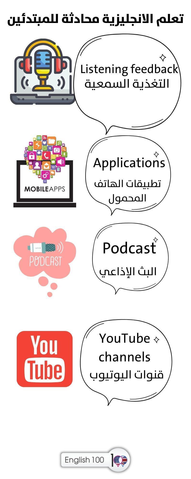 تعلم الانجليزية محادثة للمبتدئين Learn English Conversation for _Beginners_