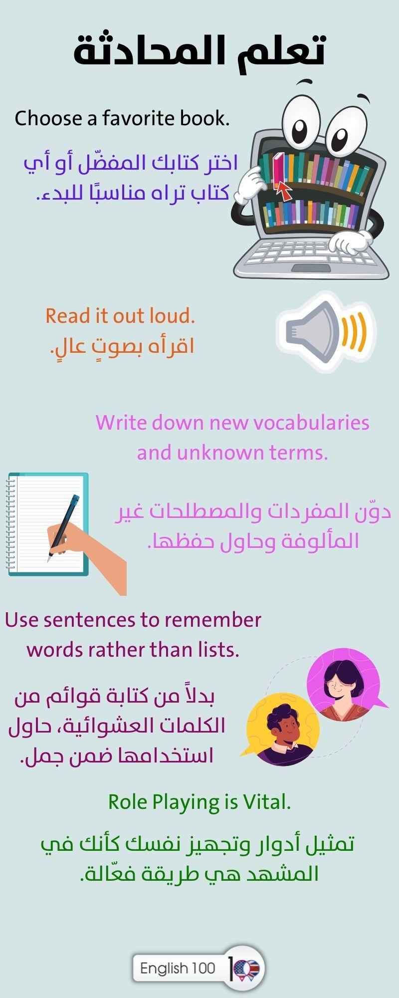 تعلم المحادثة باللغة الانجليزية pdf Learn English Conversation pdf