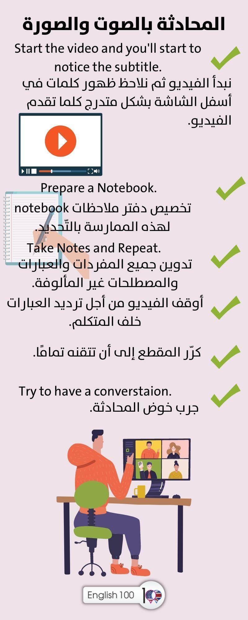 تعلم اللغة الانجليزية محادثة بالصوت والصورة Learn English Conversation through Videos and Audios