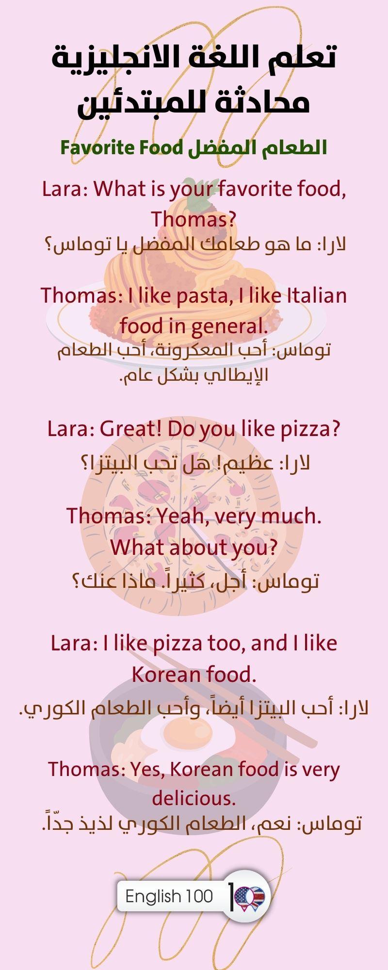 تعلم اللغة الانجليزية محادثة للمبتدئين Learn English conversation for Beginners