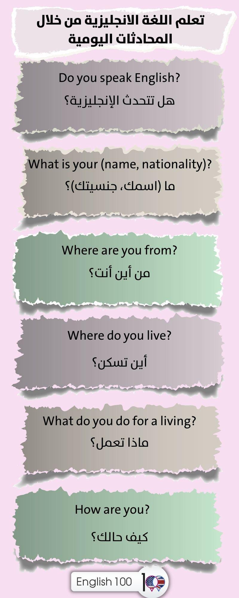 تعلم اللغة الانجليزية من خلال المحادثات اليومية Learn English through daily conversations