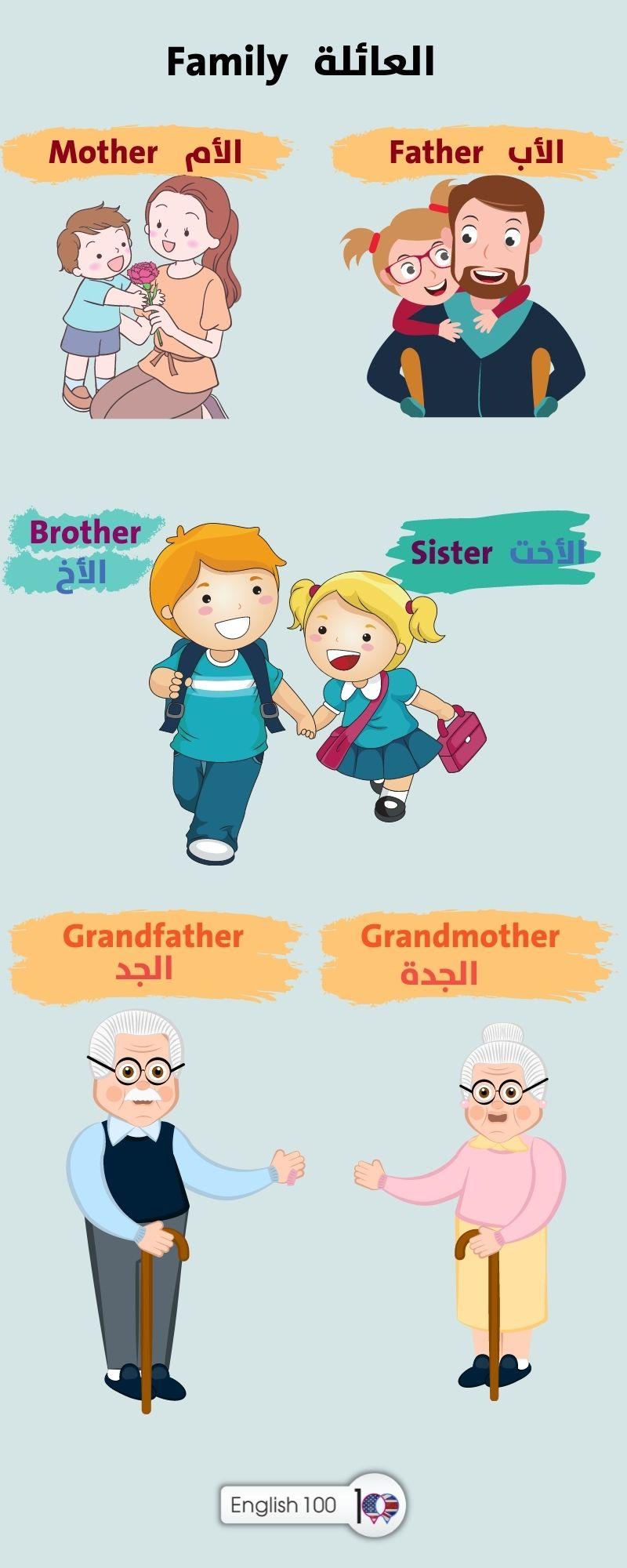 تعليم المحادثة باللغة الانجليزية للاطفال Learning English Conversation for Kids