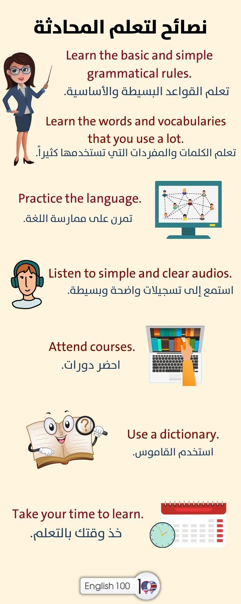 تعلم اللغة الانجليزية محادثة Learning English Language Conversation
