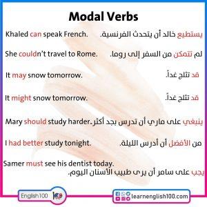 شرح modal verbs Modal verbs explanation
