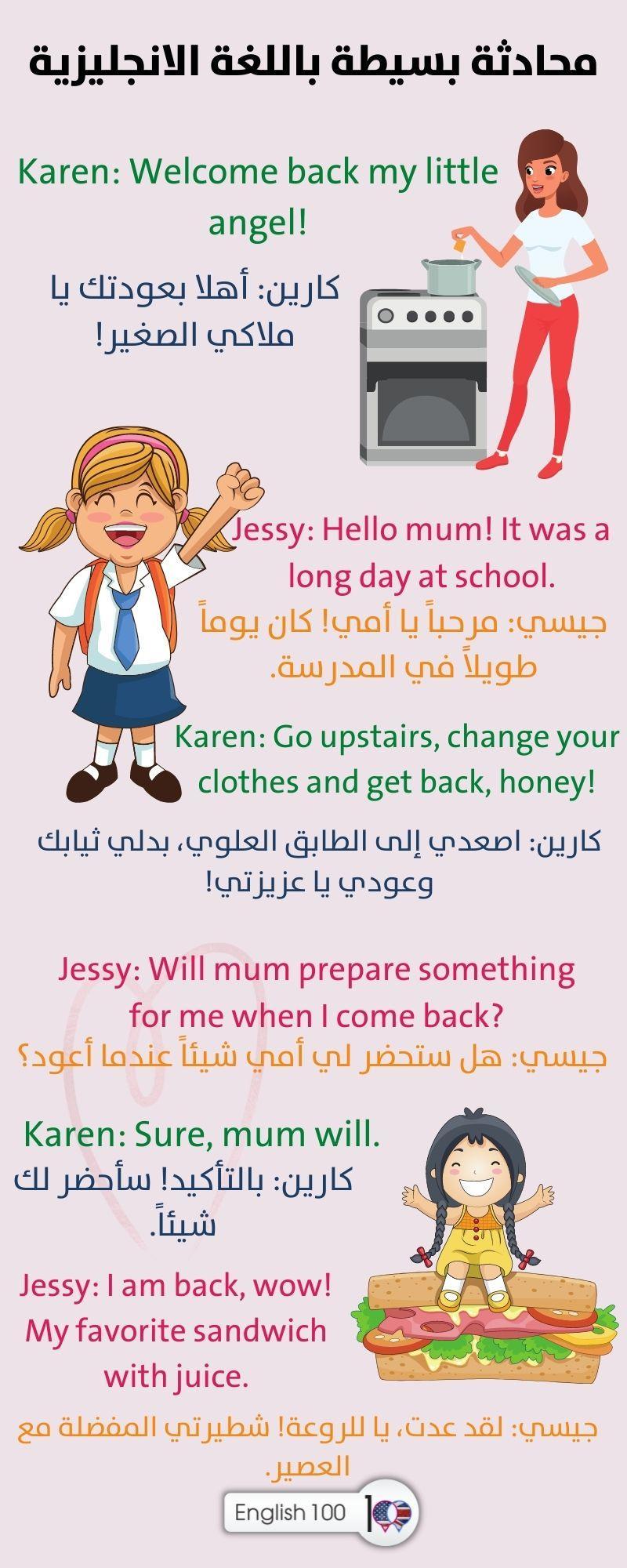 محادثة بسيطة باللغة الانجليزية Simple Conversation in English