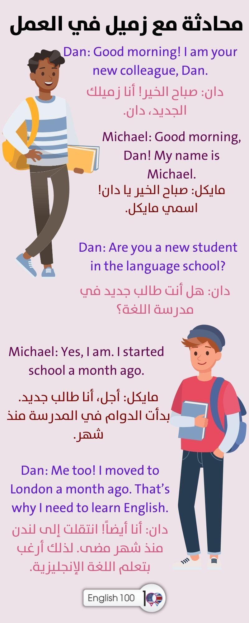 تحدث الانجليزية بطلاقة pdf Speak English Fluently pdf