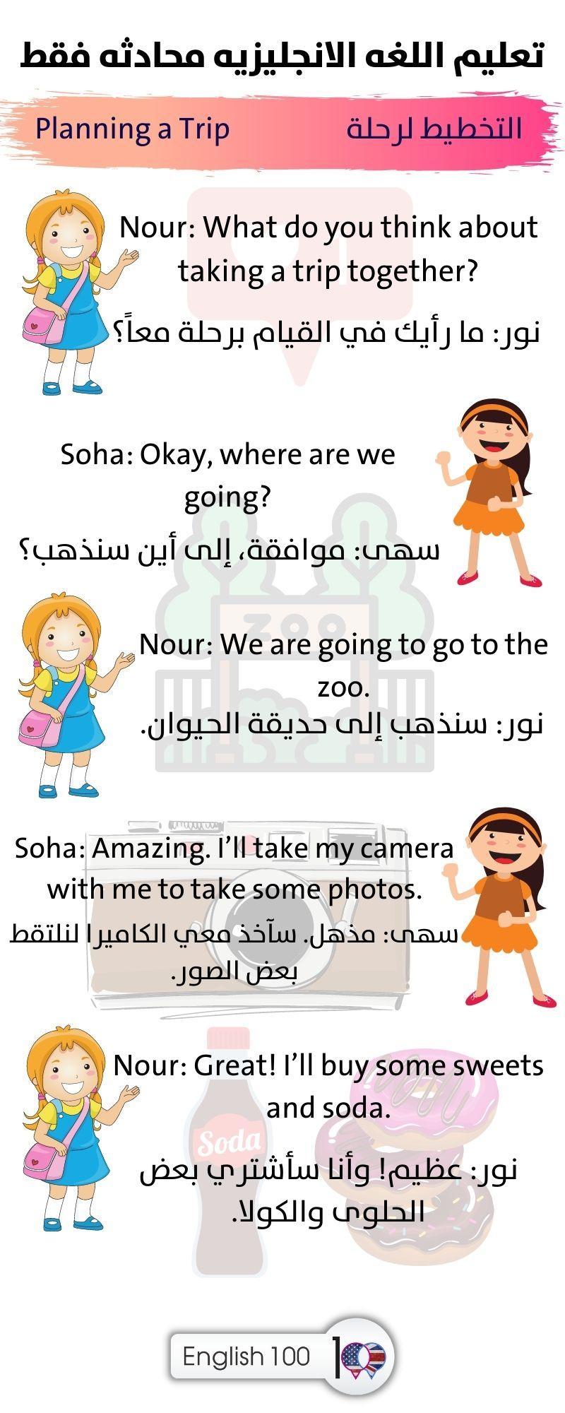 تعليم اللغه الانجليزيه محادثه فقط Teaching English by Conversation Only