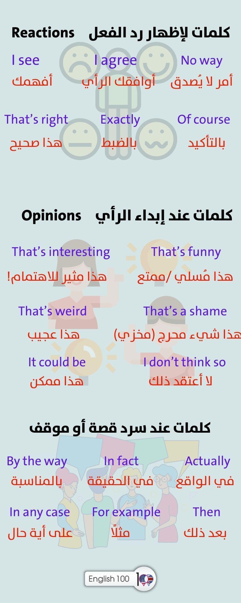 اهم كلمات اللغة الانجليزية للمحادثة The Most Important Words for English Conversation