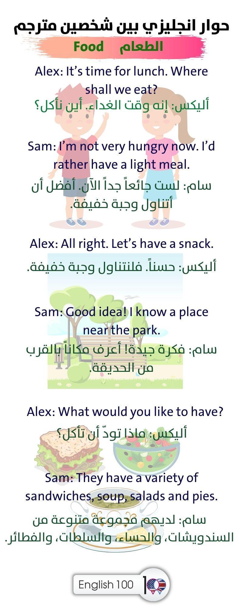 محادثة في المطعم بالانجليزي A Conversation in a Restaurant