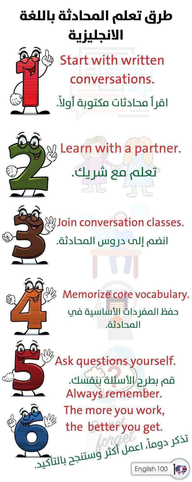 طرق تعلم المحادثة باللغة الانجليزية Ways to learn conversation in English